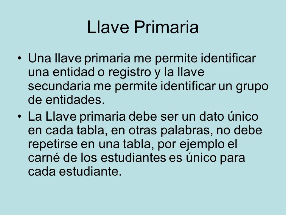 Llave Primaria Una llave primaria me permite identificar una entidad o registro y la llave secundaria me permite identificar un grupo de entidades.