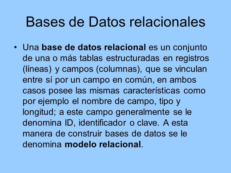 Bases de Datos relacionales Una base de datos relacional es un conjunto de una o más tablas estructuradas en registros (líneas) y campos (columnas), que se vinculan entre sí por un campo en común, en ambos casos posee las mismas características como por ejemplo el nombre de campo, tipo y longitud; a este campo generalmente se le denomina ID, identificador o clave.