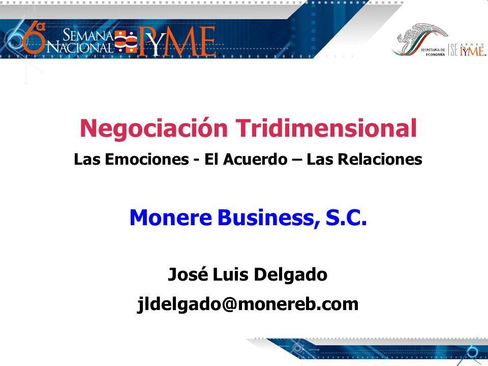 Las Relaciones, un objetivo de la Negociación Tridimensional – –Escasez de un producto – –Costos de sustitución Si existe el socio de negocios, es crítico alimentar la relación separando la relación de los puntos de conflicto