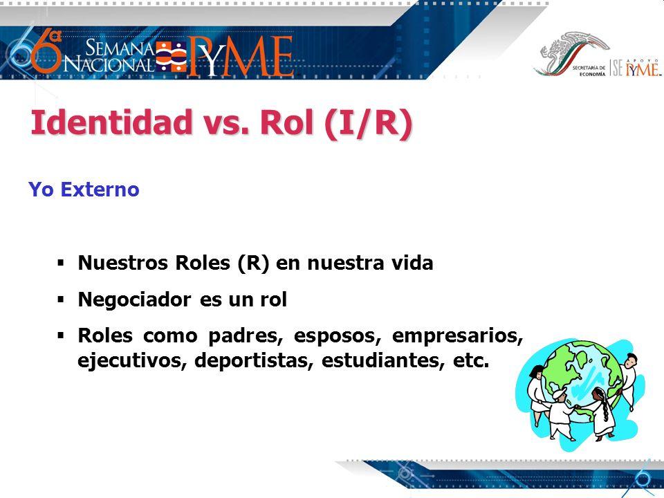 Yo Externo Nuestros Roles (R) en nuestra vida Negociador es un rol Roles como padres, esposos, empresarios, ejecutivos, deportistas, estudiantes, etc.