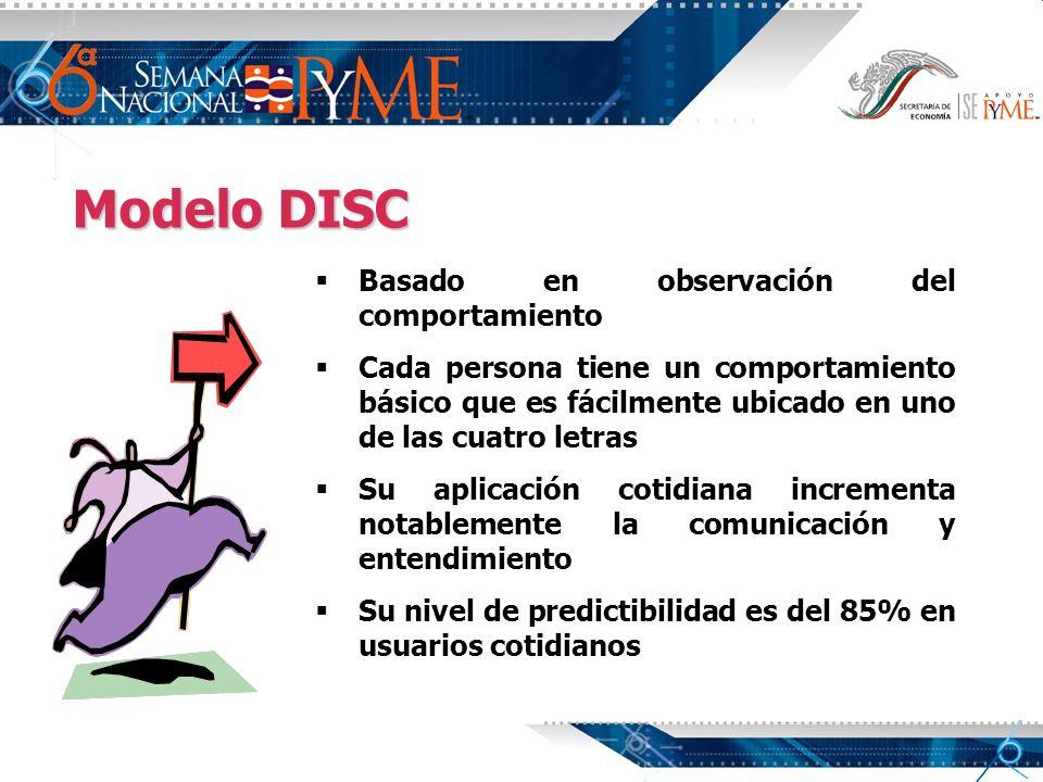 Modelo DISC Basado en observación del comportamiento Cada persona tiene un comportamiento básico que es fácilmente ubicado en uno de las cuatro letras