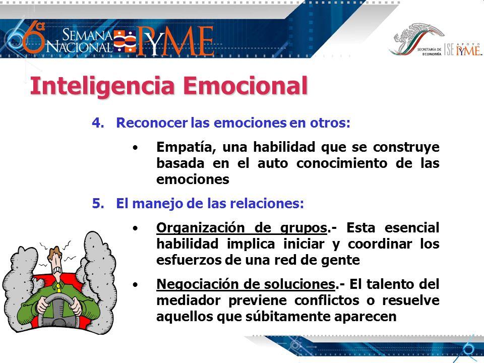 Inteligencia Emocional 4. 4.Reconocer las emociones en otros: Empatía, una habilidad que se construye basada en el auto conocimiento de las emociones