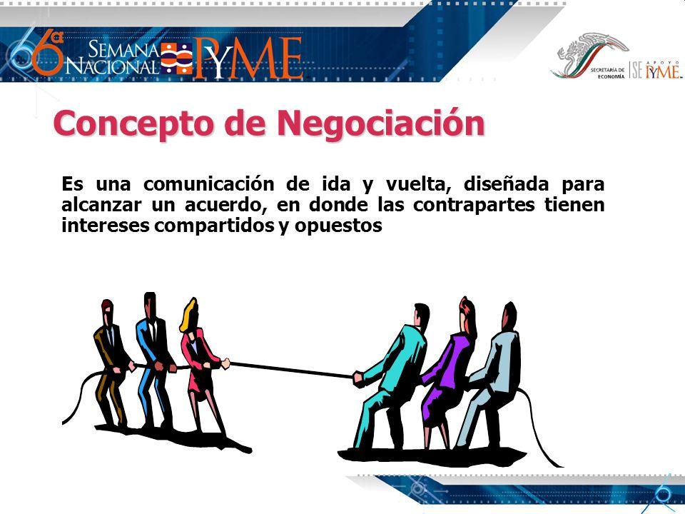 Concepto de Negociación Es una comunicación de ida y vuelta, diseñada para alcanzar un acuerdo, en donde las contrapartes tienen intereses compartidos