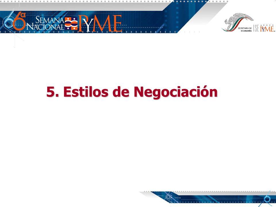 5. Estilos de Negociación