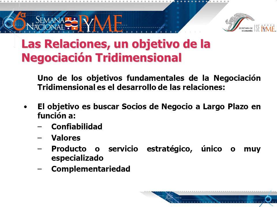 Las Relaciones, un objetivo de la Negociación Tridimensional Uno de los objetivos fundamentales de la Negociación Tridimensional es el desarrollo de l
