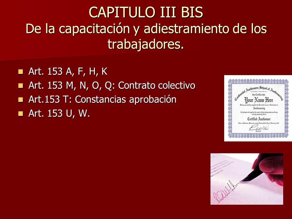 CAPITULO III BIS De la capacitación y adiestramiento de los trabajadores. Art. 153 A, F, H, K Art. 153 A, F, H, K Art. 153 M, N, O, Q: Contrato colect