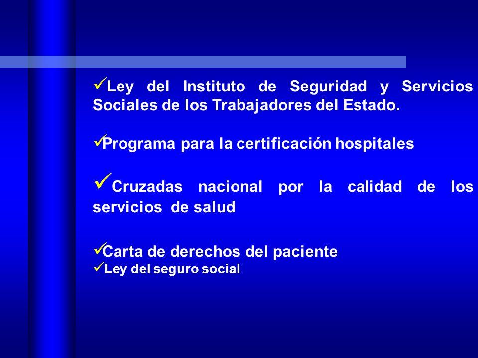 La atención medica en México, esta regulada básicamente por las siguientes leyes: Constitución política de los E.U. Mexicanos Código civil Ley federal