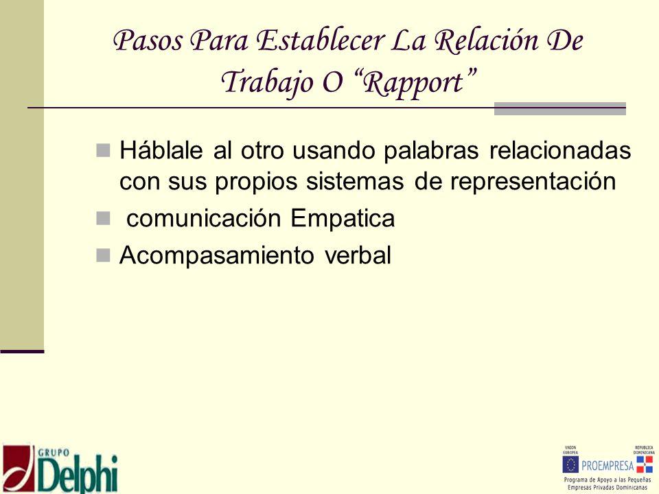 Pasos Para Establecer La Relación De Trabajo O Rapport Háblale al otro usando palabras relacionadas con sus propios sistemas de representación comunic