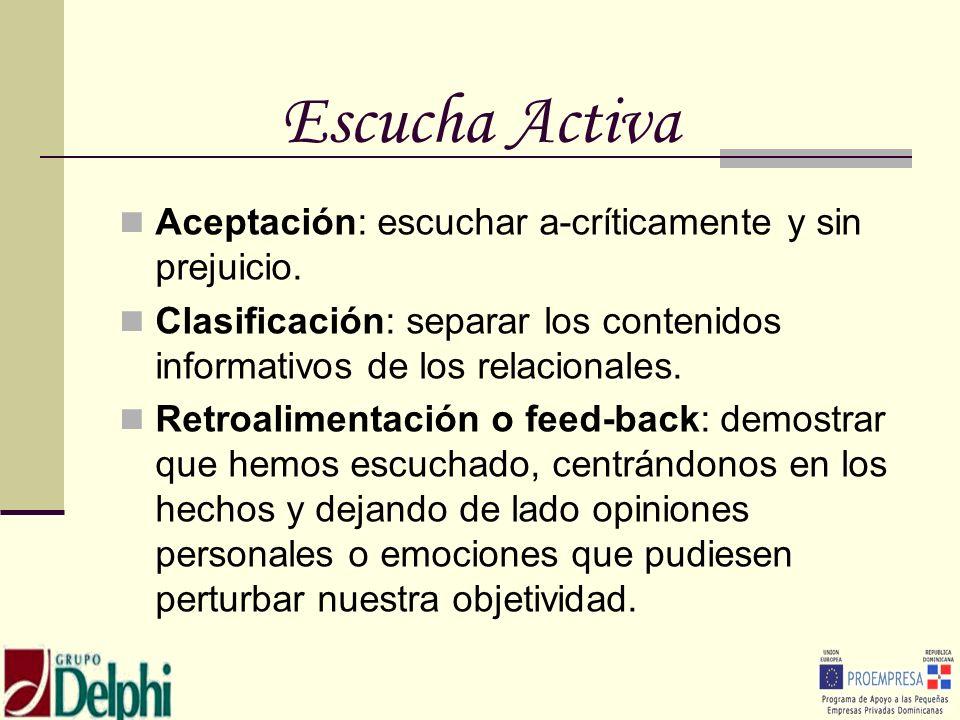 Escucha Activa Aceptación: escuchar a-críticamente y sin prejuicio. Clasificación: separar los contenidos informativos de los relacionales. Retroalime