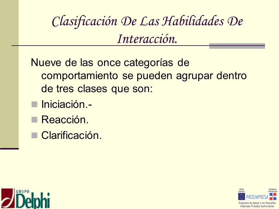 Clasificación De Las Habilidades De Interacción. Nueve de las once categorías de comportamiento se pueden agrupar dentro de tres clases que son: Inici