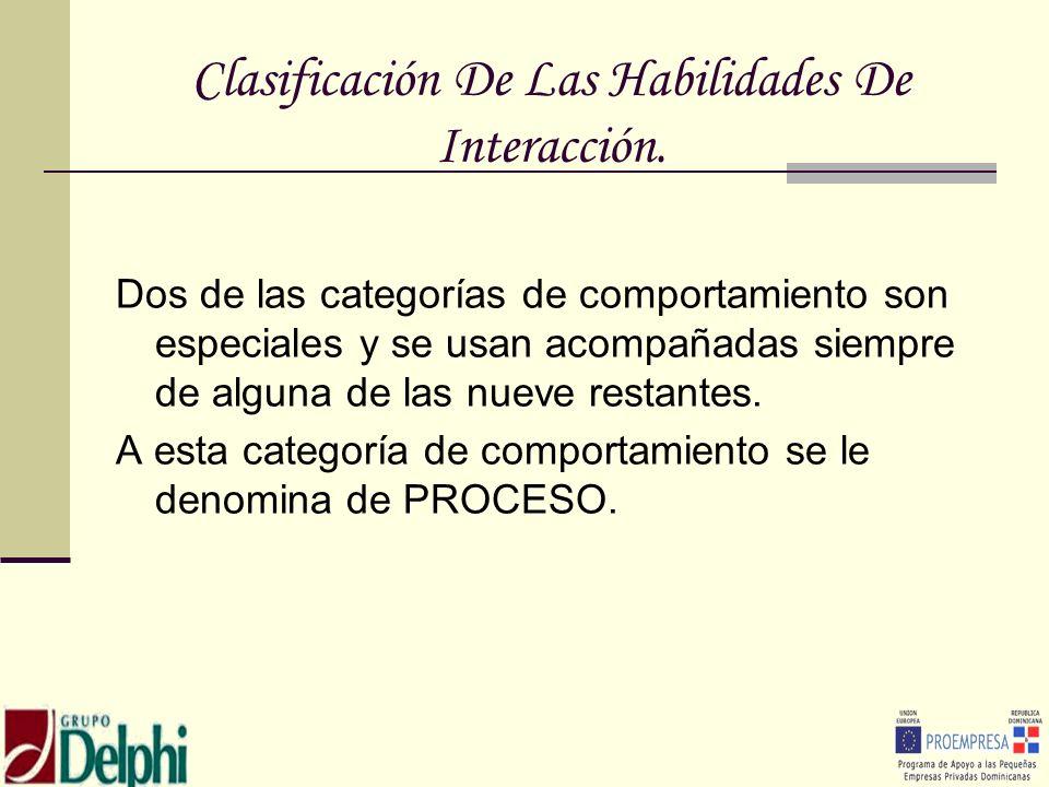 Clasificación De Las Habilidades De Interacción. Dos de las categorías de comportamiento son especiales y se usan acompañadas siempre de alguna de las