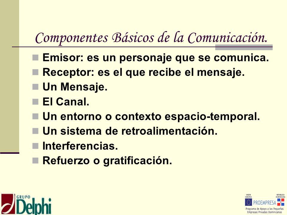 Componentes Básicos de la Comunicación. Emisor: es un personaje que se comunica. Receptor: es el que recibe el mensaje. Un Mensaje. El Canal. Un entor