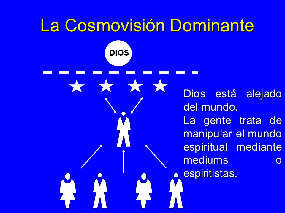 La Cosmovisión Dominante DIOS Dios está alejado del mundo. La gente trata de manipular el mundo espiritual mediante mediums o espiritistas.