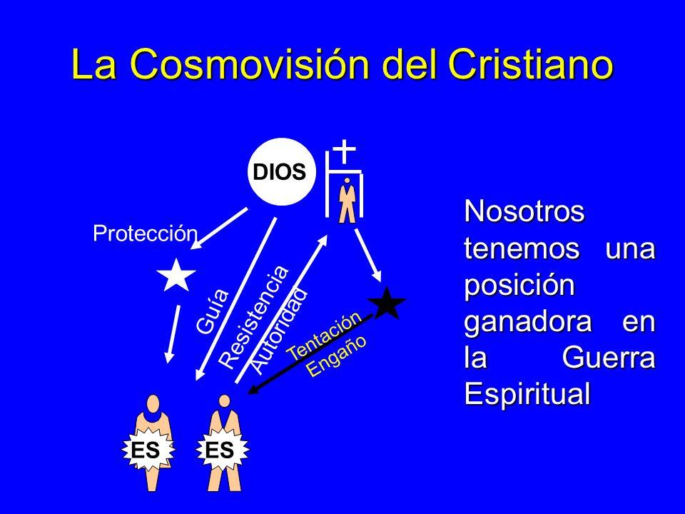 La Cosmovisión del Cristiano Nosotros tenemos una posición ganadora en la Guerra Espiritual DIOS Protección Guía Resistencia Autoridad Tentación Engañ