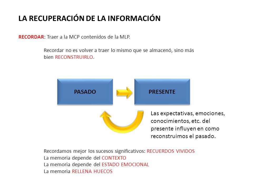 LA RECUPERACIÓN DE LA INFORMACIÓN RECORDAR: Traer a la MCP contenidos de la MLP. Recordar no es volver a traer lo mismo que se almacenó, sino más bien