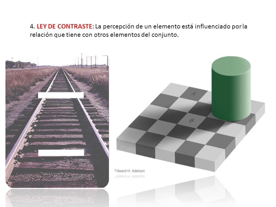 4. LEY DE CONTRASTE: La percepción de un elemento está influenciado por la relación que tiene con otros elementos del conjunto.