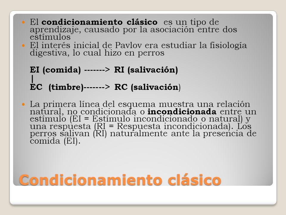 Condicionamiento clásico El condicionamiento clásico es un tipo de aprendizaje, causado por la asociación entre dos estímulos El interés inicial de Pa