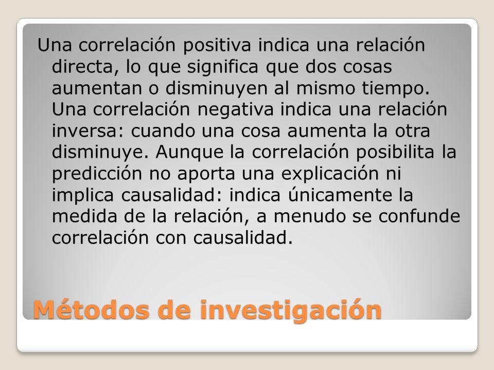 Métodos de investigación Una correlación positiva indica una relación directa, lo que significa que dos cosas aumentan o disminuyen al mismo tiempo. U