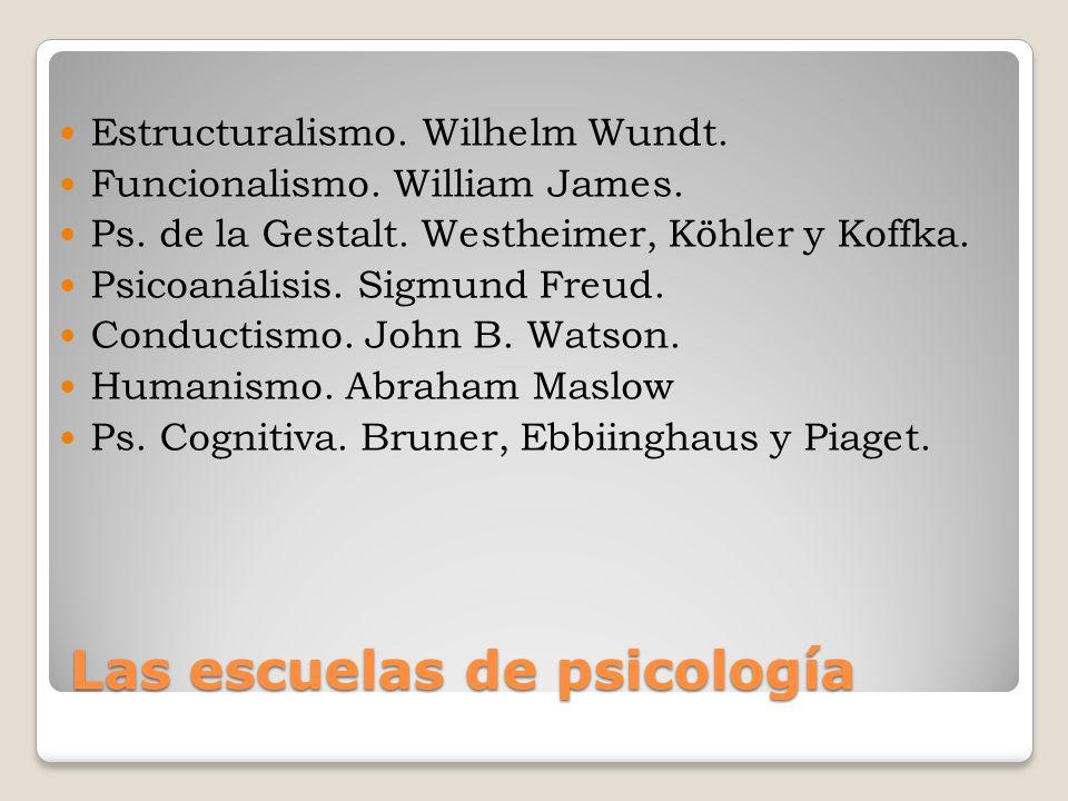 Las escuelas de psicología Estructuralismo. Wilhelm Wundt. Funcionalismo. William James. Ps. de la Gestalt. Westheimer, Köhler y Koffka. Psicoanálisis