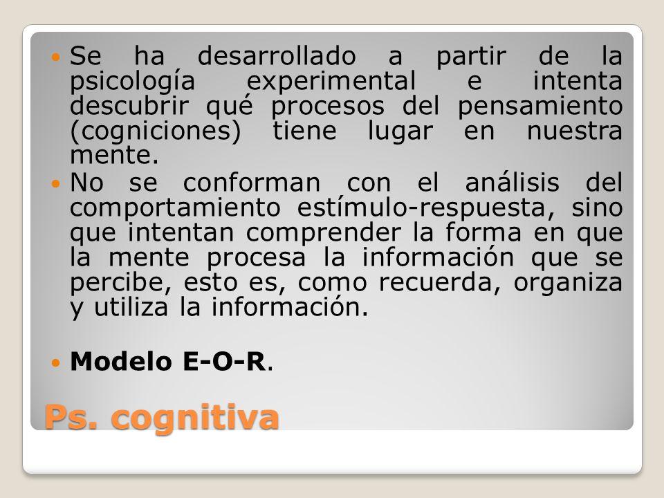 Ps. cognitiva Se ha desarrollado a partir de la psicología experimental e intenta descubrir qué procesos del pensamiento (cogniciones) tiene lugar en
