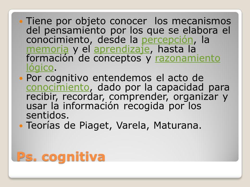 Aprendizaje observacional, social o modeling Albert Bandura describe las condiciones en que se aprende a imitar modelos.