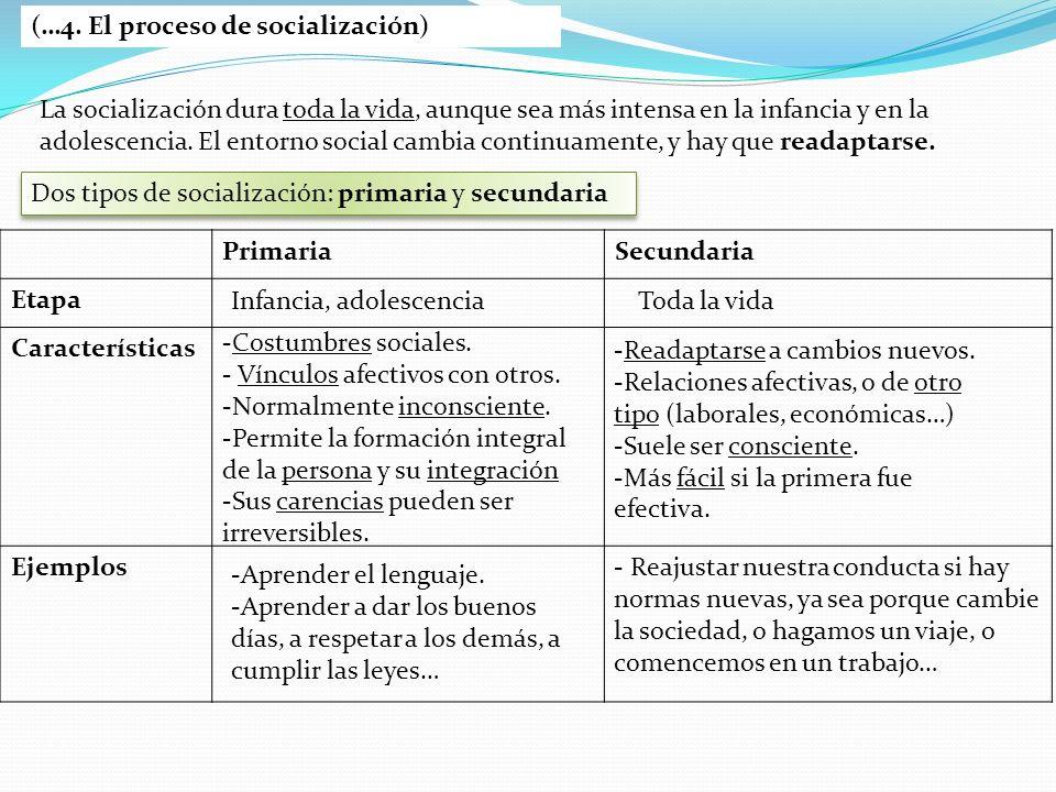 (…4. El proceso de socialización) La socialización dura toda la vida, aunque sea más intensa en la infancia y en la adolescencia. El entorno social ca