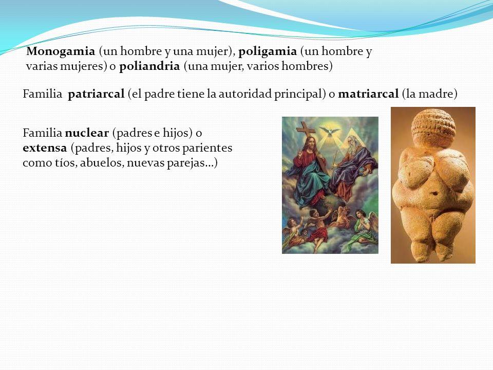 Monogamia (un hombre y una mujer), poligamia (un hombre y varias mujeres) o poliandria (una mujer, varios hombres) Familia patriarcal (el padre tiene