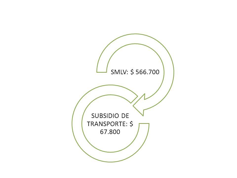 SMLV: $ 566.700 SUBSIDIO DE TRANSPORTE: $ 67.800