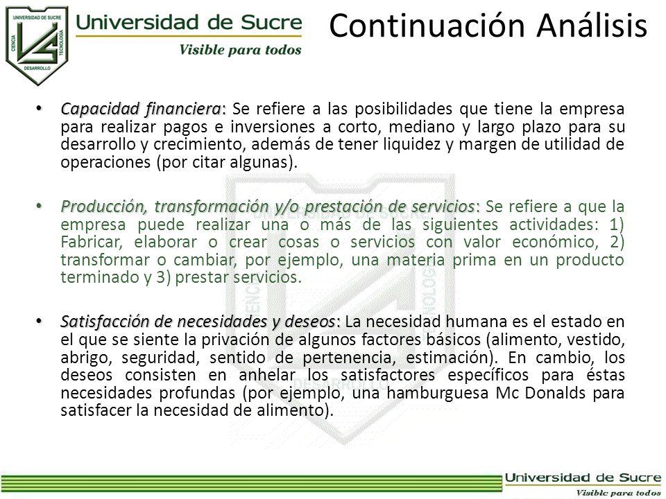 Continuación Análisis Capacidad financiera: Capacidad financiera: Se refiere a las posibilidades que tiene la empresa para realizar pagos e inversione