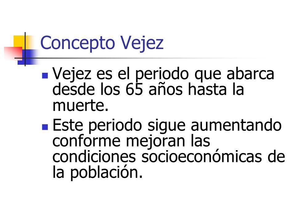 Concepto Vejez Vejez es el periodo que abarca desde los 65 años hasta la muerte. Este periodo sigue aumentando conforme mejoran las condiciones socioe