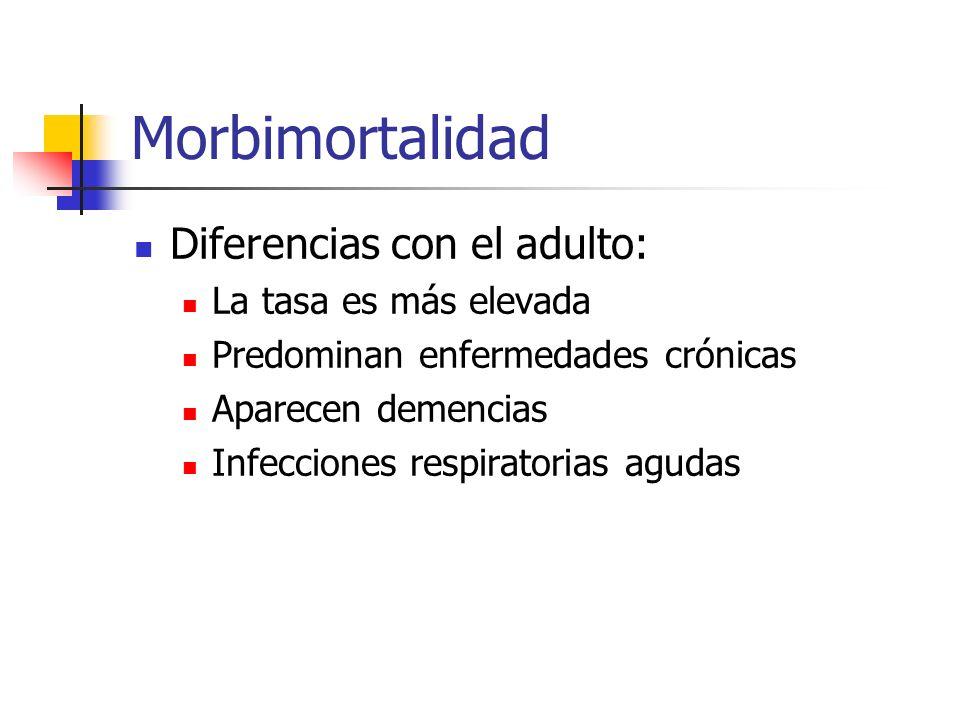 Morbimortalidad Diferencias con el adulto: La tasa es más elevada Predominan enfermedades crónicas Aparecen demencias Infecciones respiratorias agudas