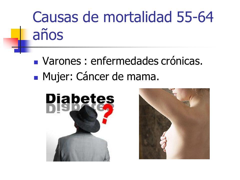 Causas de mortalidad 55-64 años Varones : enfermedades crónicas. Mujer: Cáncer de mama.