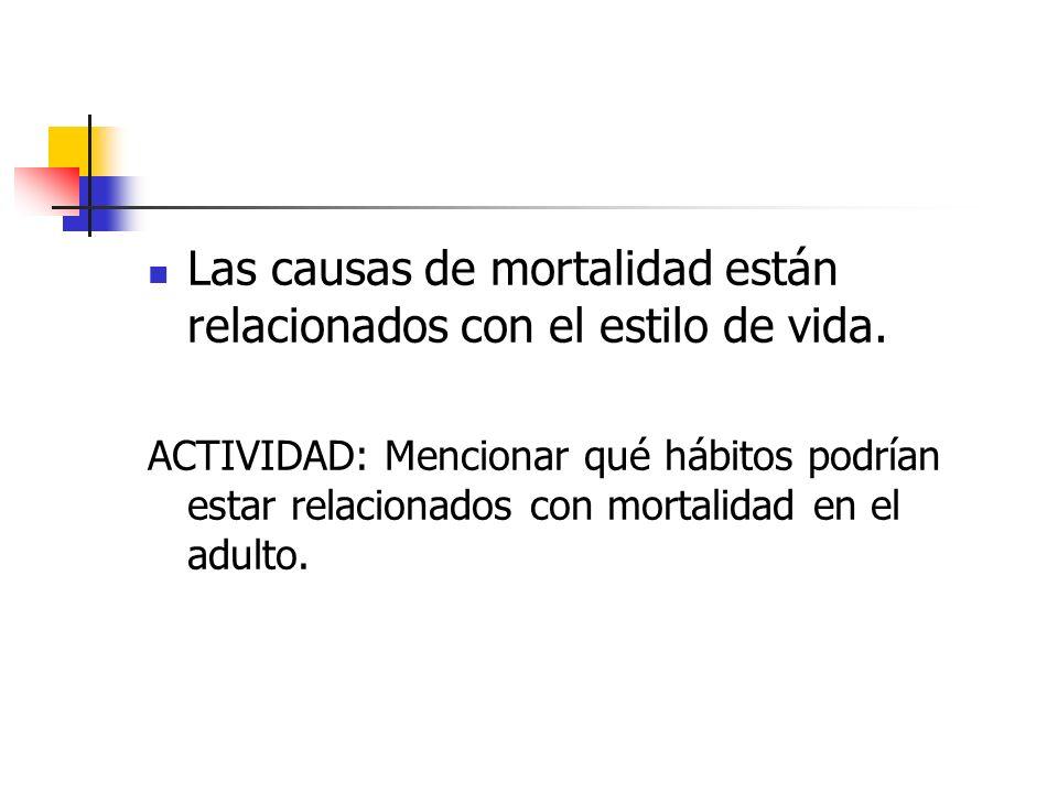 Las causas de mortalidad están relacionados con el estilo de vida. ACTIVIDAD: Mencionar qué hábitos podrían estar relacionados con mortalidad en el ad