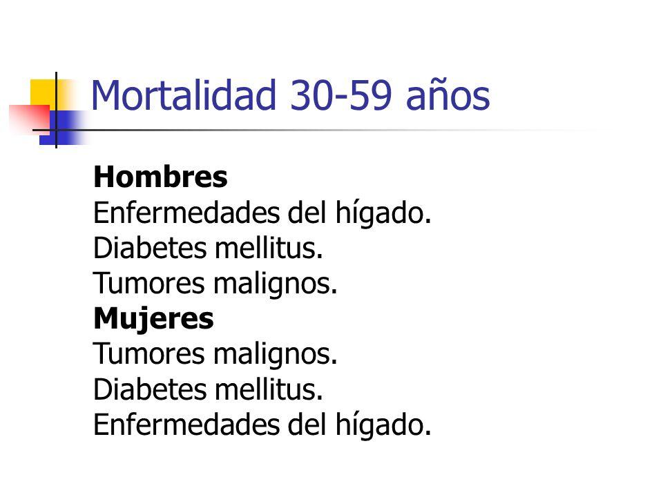 Mortalidad 30-59 años Hombres Enfermedades del hígado. Diabetes mellitus. Tumores malignos. Mujeres Tumores malignos. Diabetes mellitus. Enfermedades