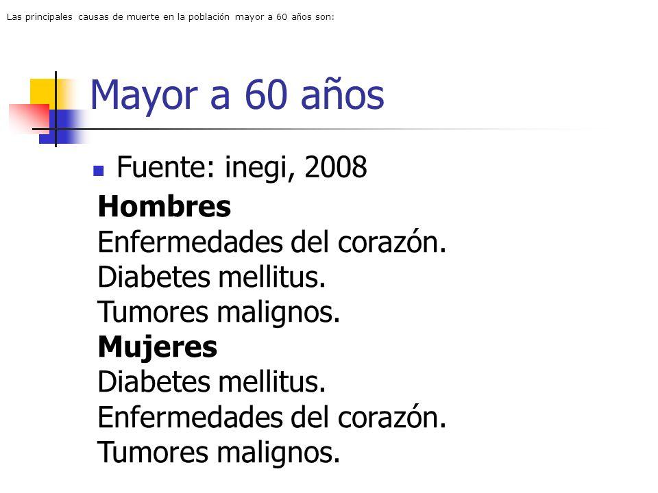 Mayor a 60 años Las principales causas de muerte en la poblaci ó n mayor a 60 a ñ os son: Fuente: inegi, 2008 Hombres Enfermedades del corazón. Diabet