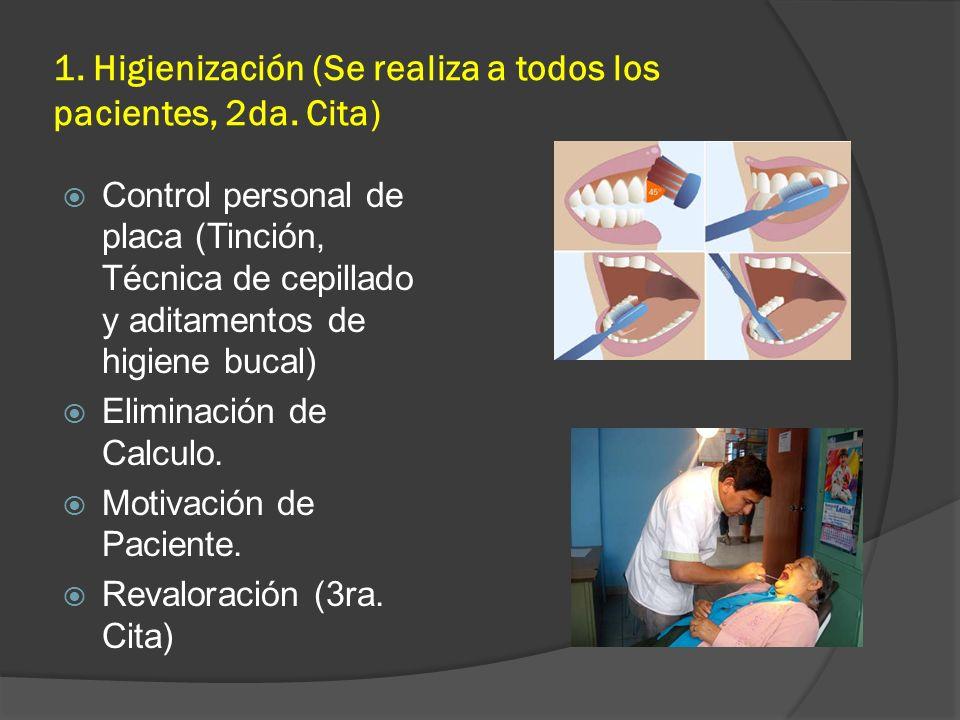 1. Higienización (Se realiza a todos los pacientes, 2da. Cita) Control personal de placa (Tinción, Técnica de cepillado y aditamentos de higiene bucal