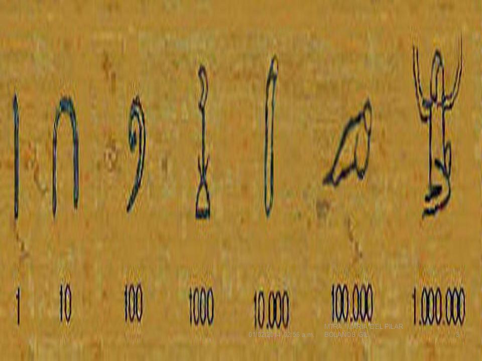 Se usaban tantos de cada uno cómo fuera necesario y se podían escribir indistintamente de izquierda a derecha, al revés o de arriba abajo, cambiando la orientación de las figuras según el caso.