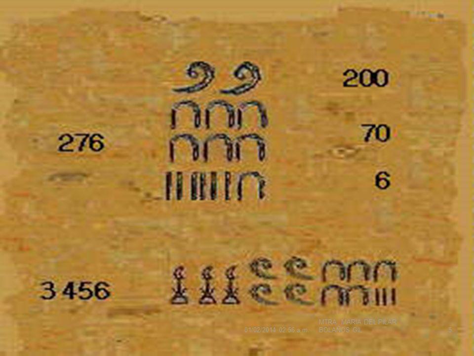 Estos signos fueron utilizados hasta la incorporación de Egipto al imperio romano.