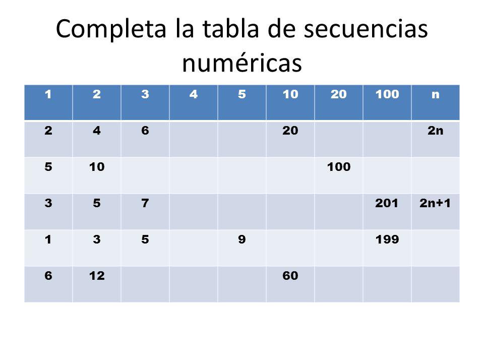 Completa la tabla de secuencias numéricas 123451020100n 246202n 510100 3572012n+1 1359199 61260