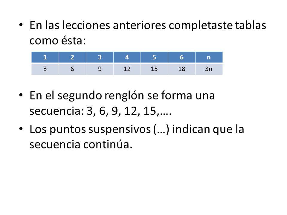 La secuencia anterior se puede generar a partir de la expresión 3n de la siguiente manera: Si en lugar de n ponemos los números 1, 2, 3, 4, 5,… 3n 3 x 1 = 3 3 x 2 = 6 3 x 3 = 9 3 x 4 = 12 3 x 5 = 15 Los resultados forman la secuencia: 3, 6, 9, 12, 15,…
