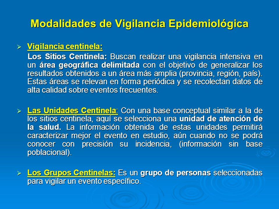 Modalidades de Vigilancia Epidemiológica Vigilancia centinela: Vigilancia centinela: Los Sitios Centinela: Buscan realizar una vigilancia intensiva en