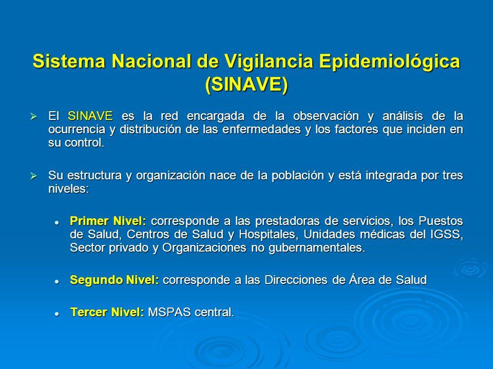 Sistema Nacional de Vigilancia Epidemiológica (SINAVE) El SINAVE es la red encargada de la observación y análisis de la ocurrencia y distribución de l