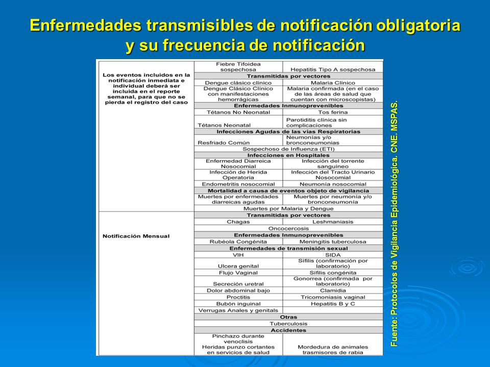 Enfermedades transmisibles de notificación obligatoria y su frecuencia de notificación Fuente: Protocolos de Vigilancia Epidemiológica. CNE. MSPAS.