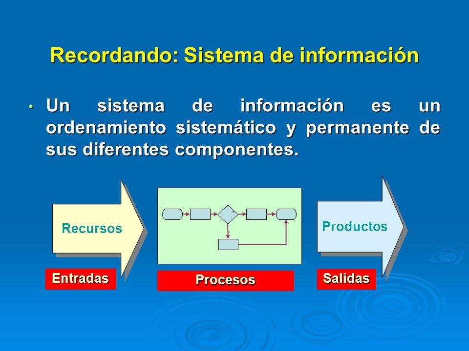 Recordando: Sistema de información Un sistema de información es un ordenamiento sistemático y permanente de sus diferentes componentes. Un sistema de