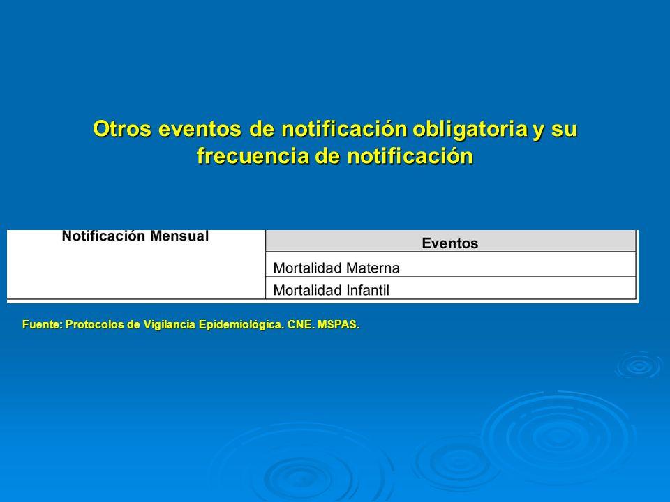Otros eventos de notificación obligatoria y su frecuencia de notificación Fuente: Protocolos de Vigilancia Epidemiológica. CNE. MSPAS.