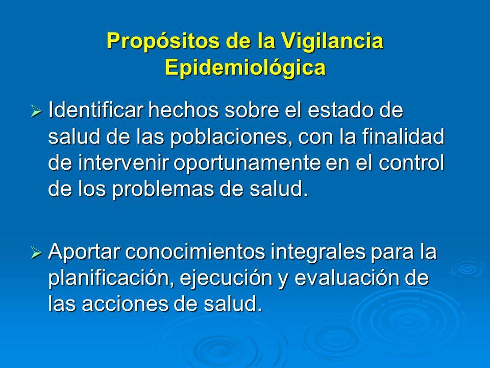 Propósitos de la Vigilancia Epidemiológica Identificar hechos sobre el estado de salud de las poblaciones, con la finalidad de intervenir oportunament