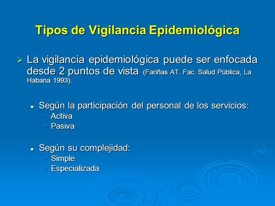 Tipos de Vigilancia Epidemiológica La vigilancia epidemiológica puede ser enfocada desde 2 puntos de vista (Fariñas AT. Fac. Salud Pública, La Habana
