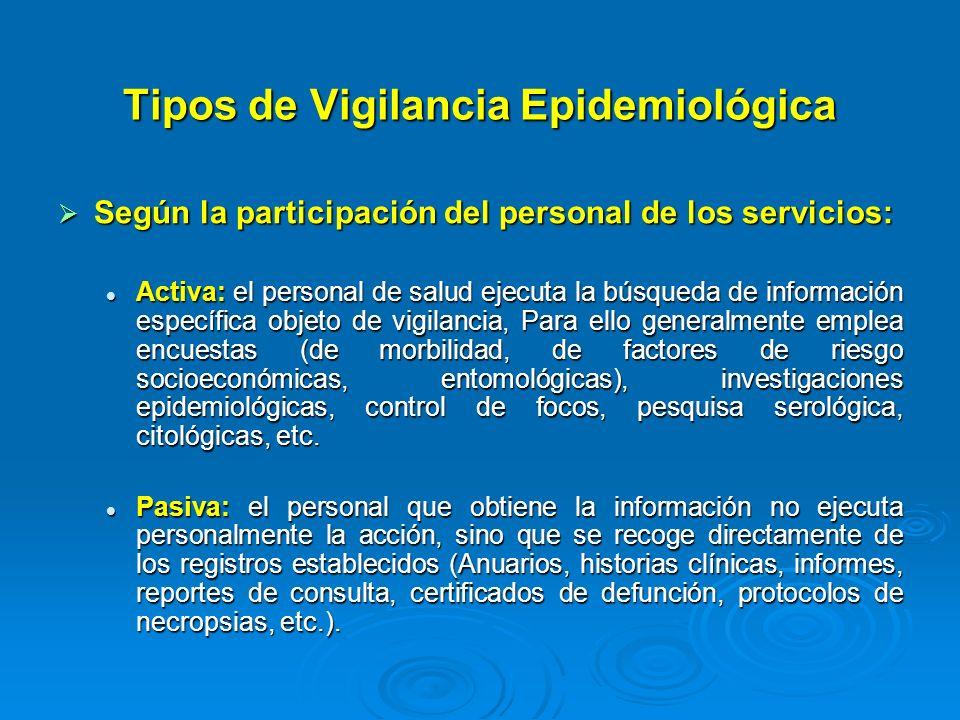 Tipos de Vigilancia Epidemiológica Según la participación del personal de los servicios: Según la participación del personal de los servicios: Activa: