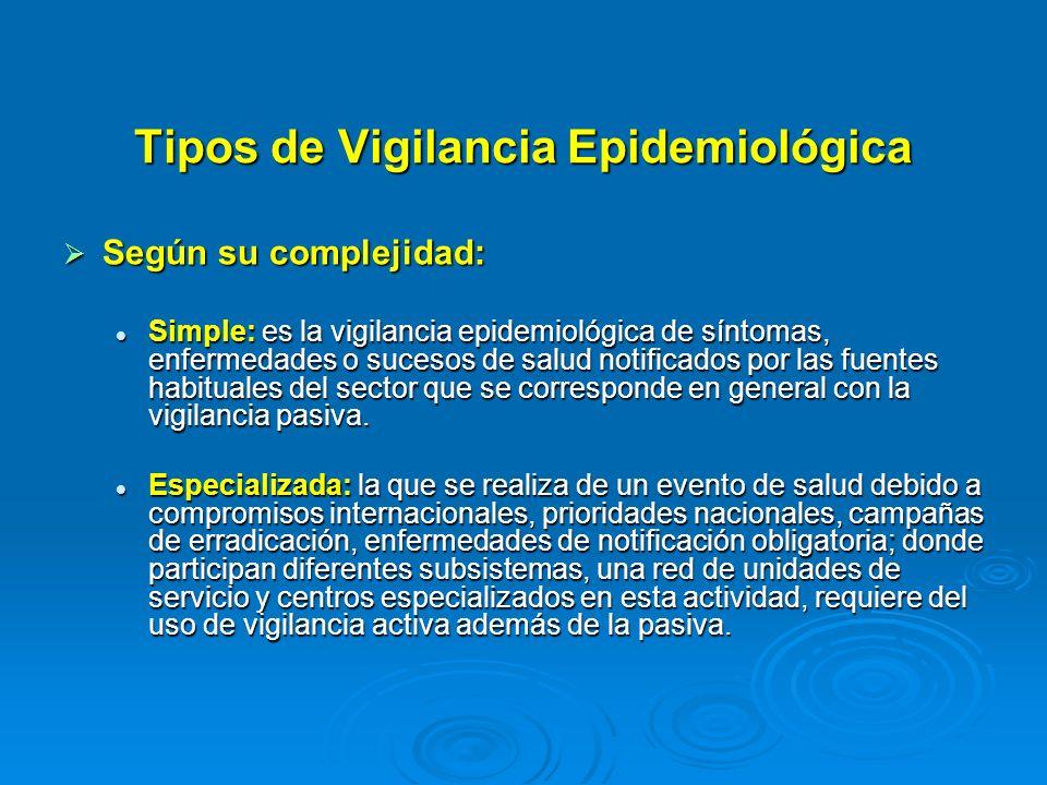 Tipos de Vigilancia Epidemiológica Según su complejidad: Según su complejidad: Simple: es la vigilancia epidemiológica de síntomas, enfermedades o suc