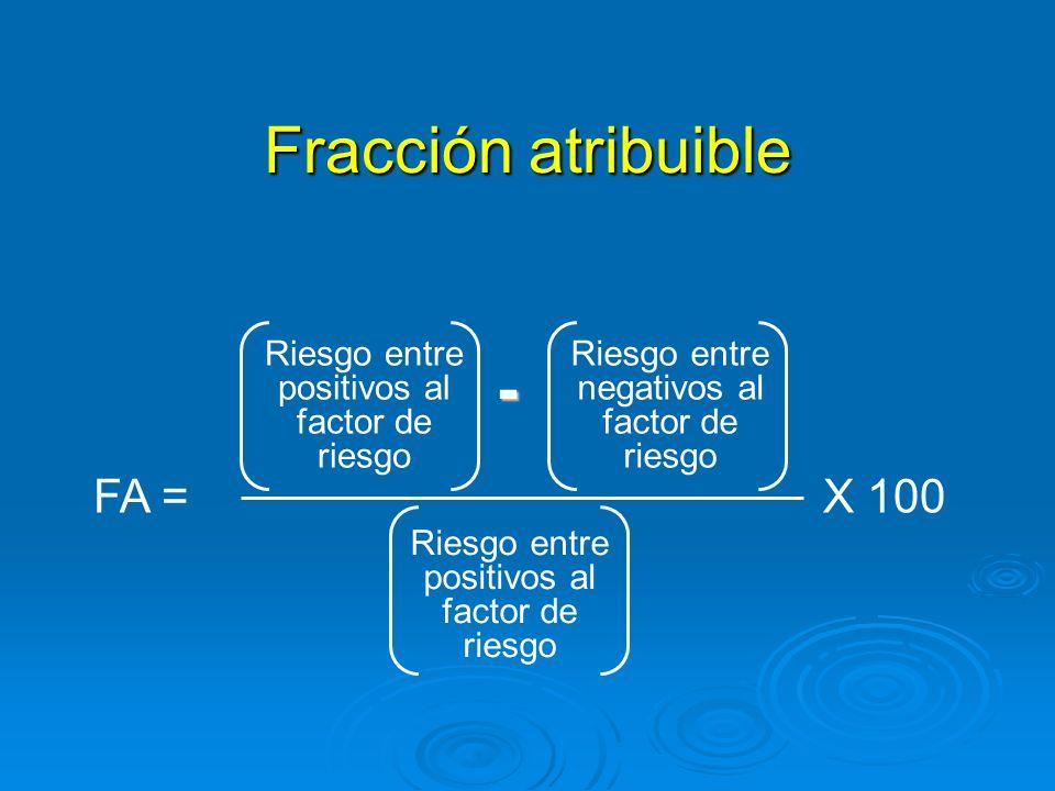 - Fracción atribuible Riesgo entre positivos al factor de riesgo FA = Riesgo entre negativos al factor de riesgo X 100 Riesgo entre positivos al facto
